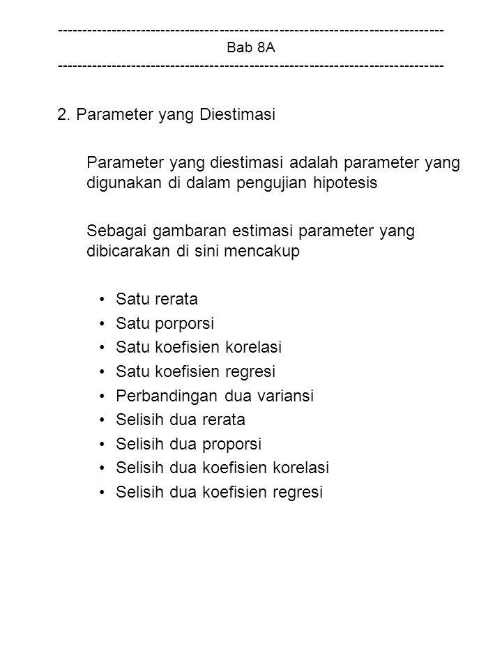 2. Parameter yang Diestimasi