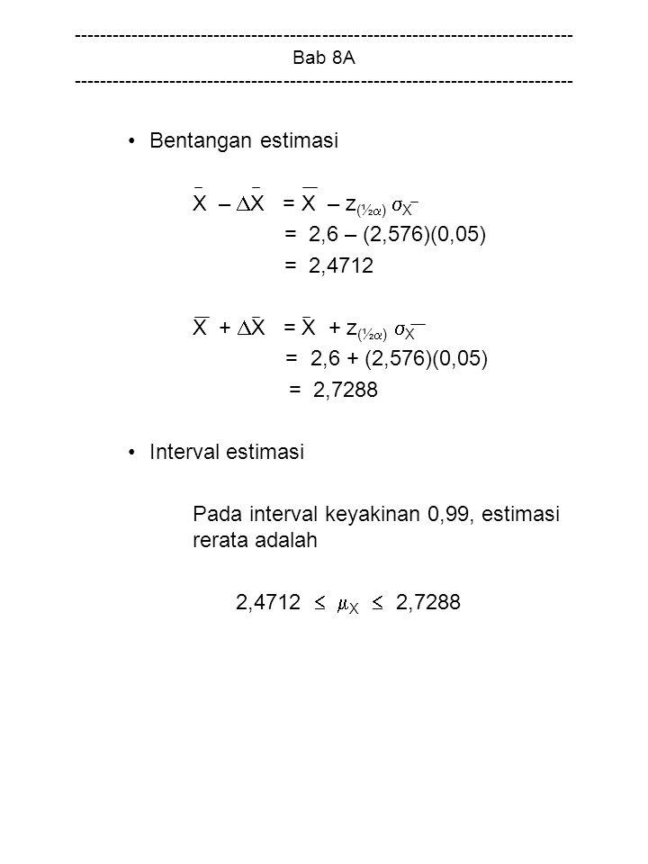 Pada interval keyakinan 0,99, estimasi rerata adalah