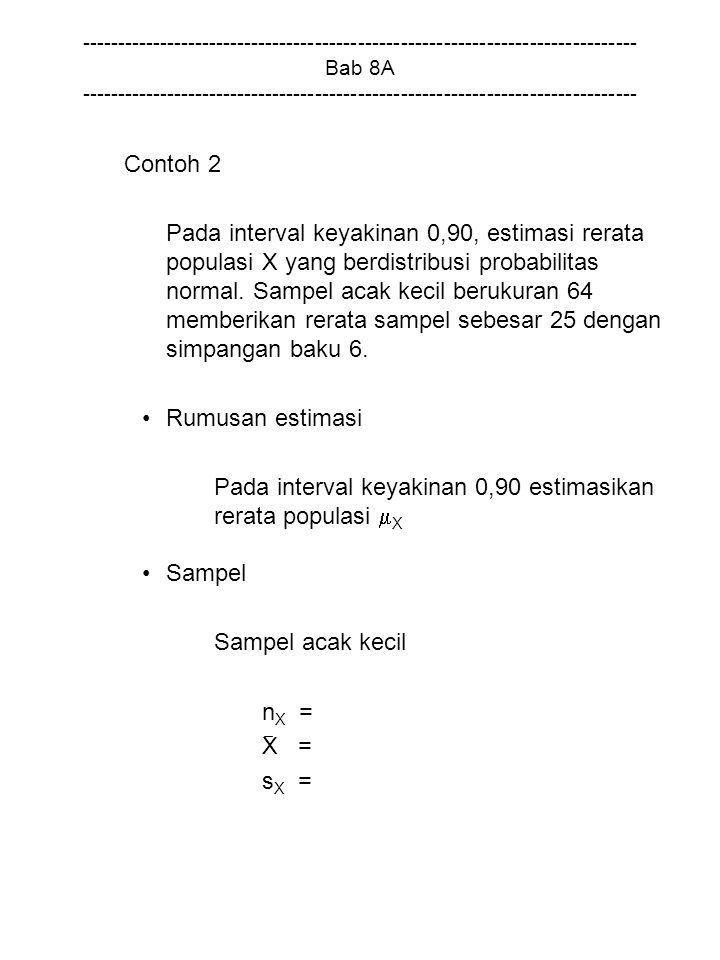 Pada interval keyakinan 0,90 estimasikan rerata populasi X