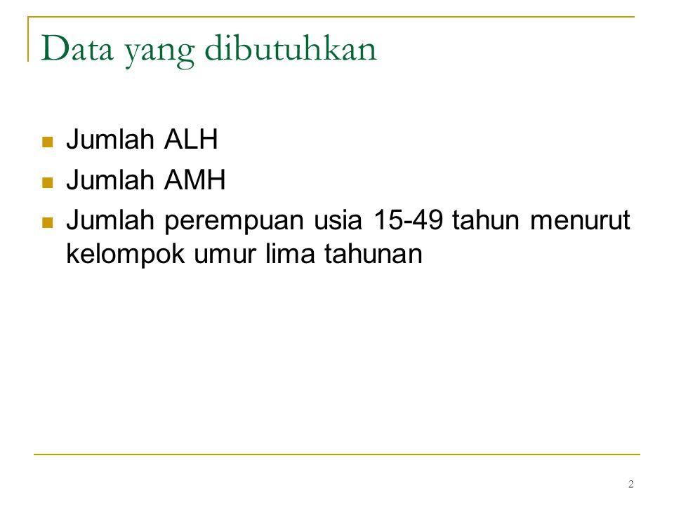 Data yang dibutuhkan Jumlah ALH Jumlah AMH