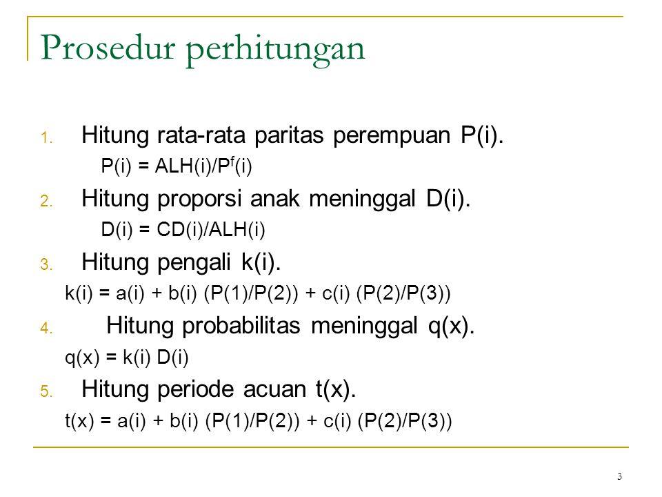 Prosedur perhitungan Hitung rata-rata paritas perempuan P(i).