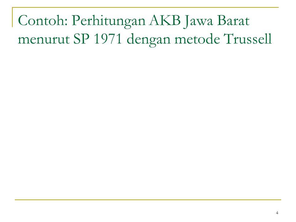 Contoh: Perhitungan AKB Jawa Barat menurut SP 1971 dengan metode Trussell