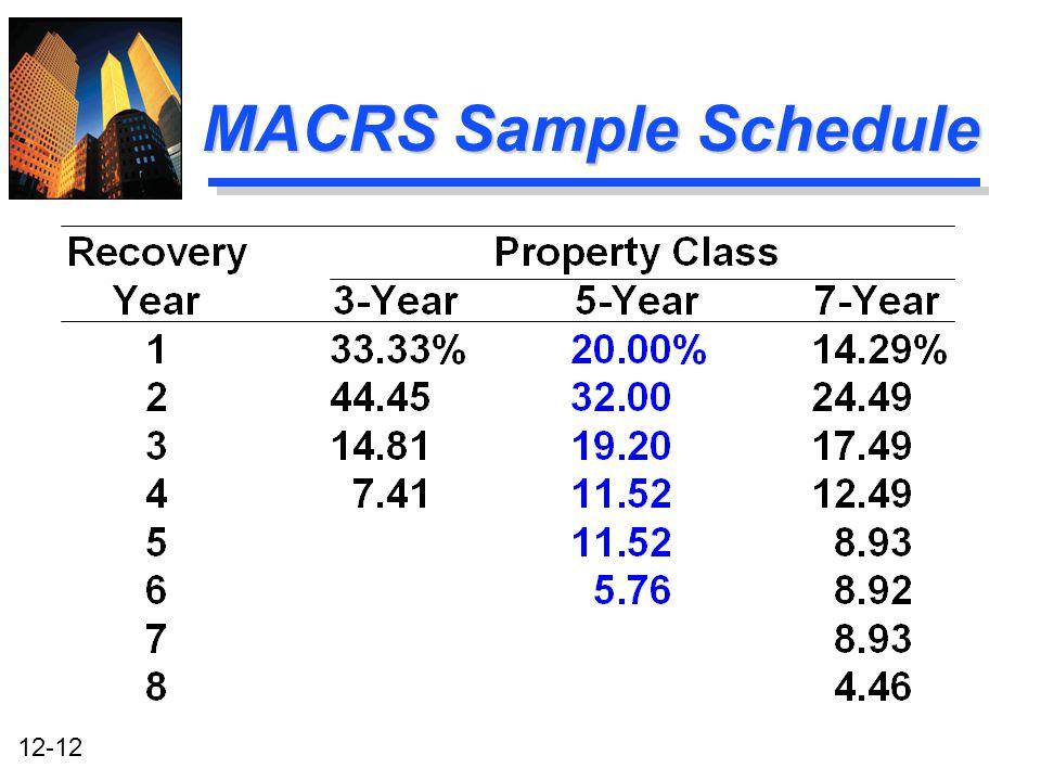 MACRS Sample Schedule