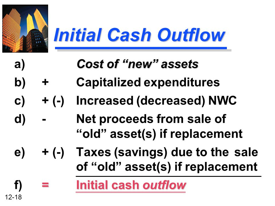 Initial Cash Outflow a) Cost of new assets