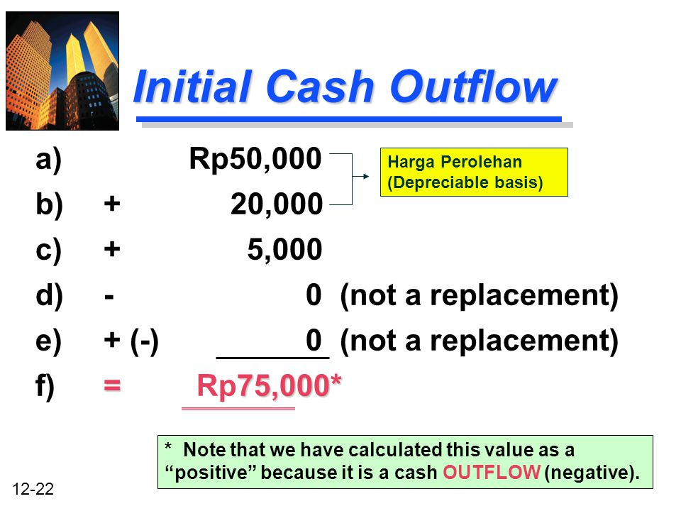 Initial Cash Outflow a) Rp50,000 b) + 20,000 c) + 5,000