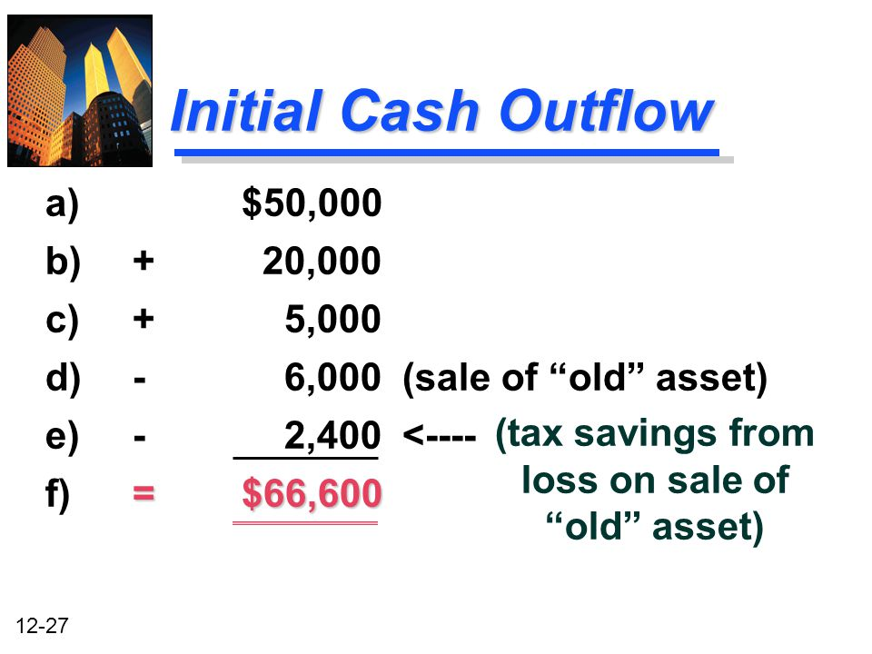Initial Cash Outflow a) $50,000 b) + 20,000 c) + 5,000