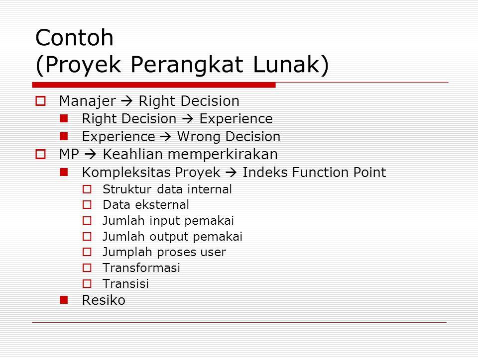 Contoh (Proyek Perangkat Lunak)