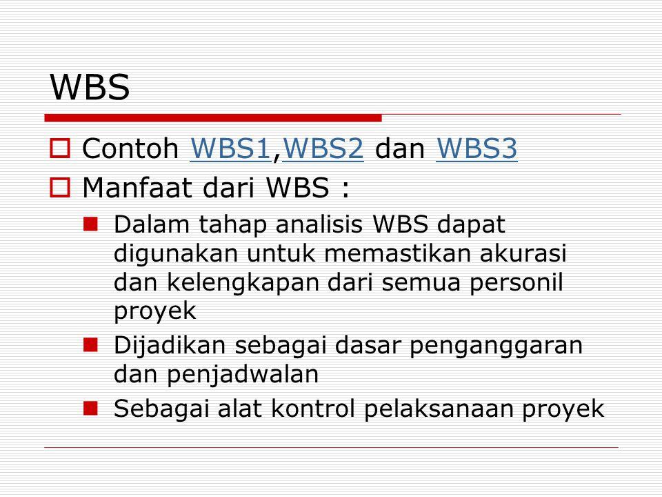 WBS Contoh WBS1,WBS2 dan WBS3 Manfaat dari WBS :