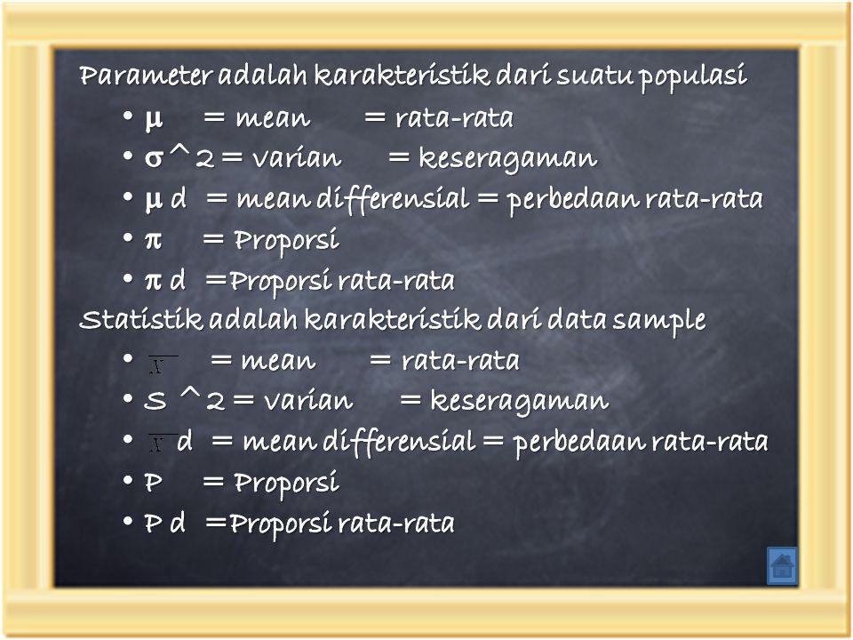 Parameter adalah karakteristik dari suatu populasi