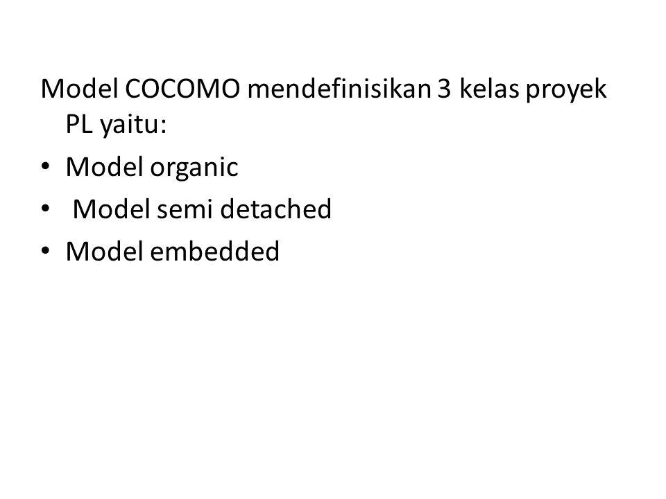 Model COCOMO mendefinisikan 3 kelas proyek PL yaitu: