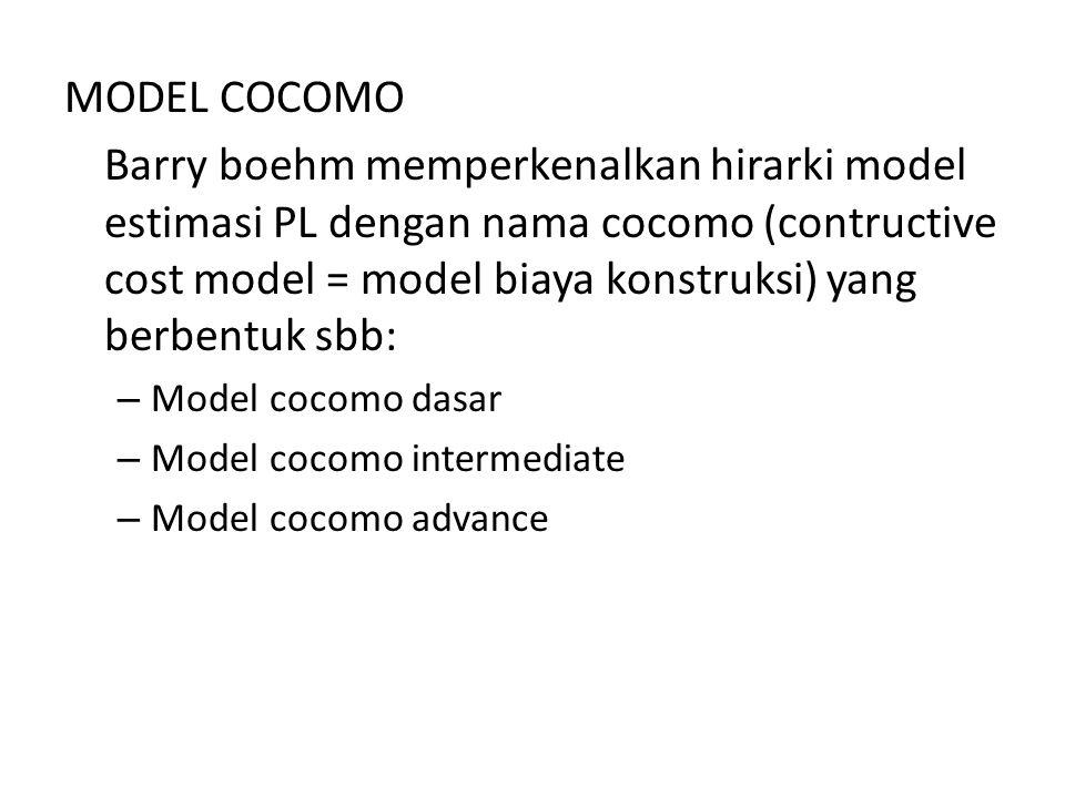 MODEL COCOMO