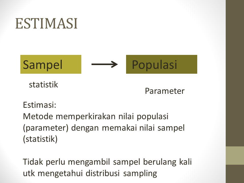 ESTIMASI Sampel Populasi statistik Parameter Estimasi: