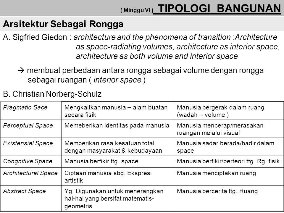 Arsitektur Sebagai Rongga