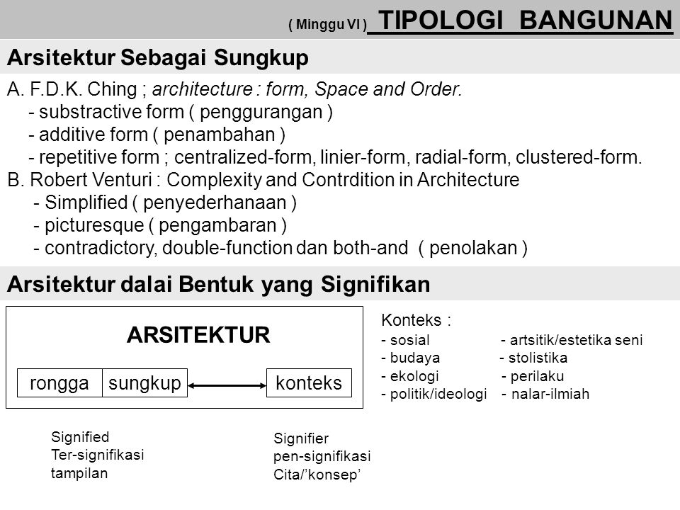 Arsitektur Sebagai Sungkup
