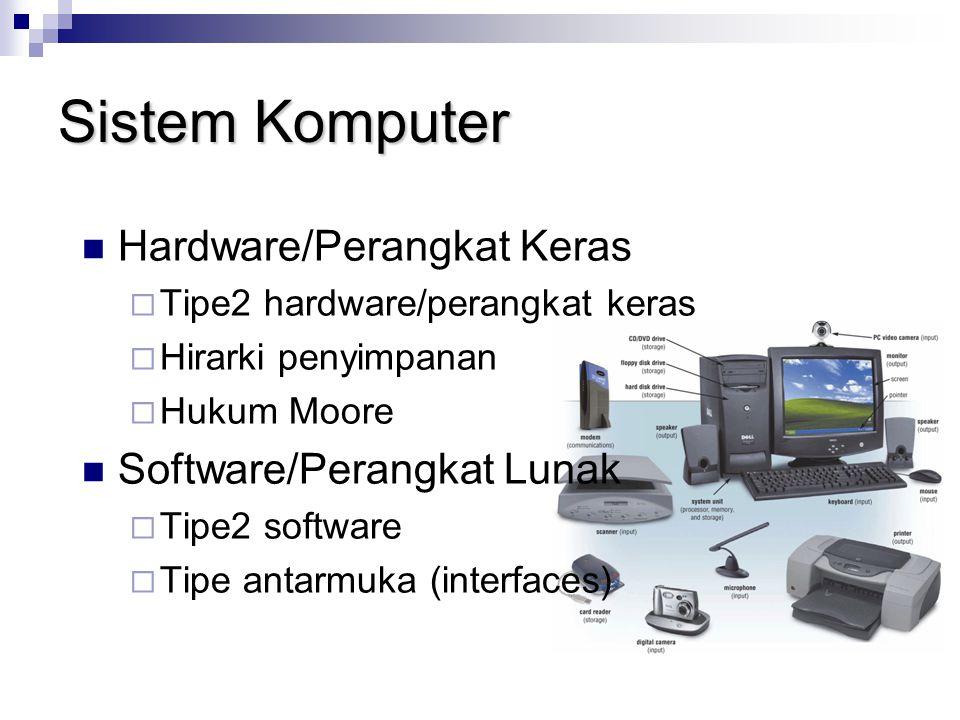 Sistem Komputer Hardware/Perangkat Keras Software/Perangkat Lunak