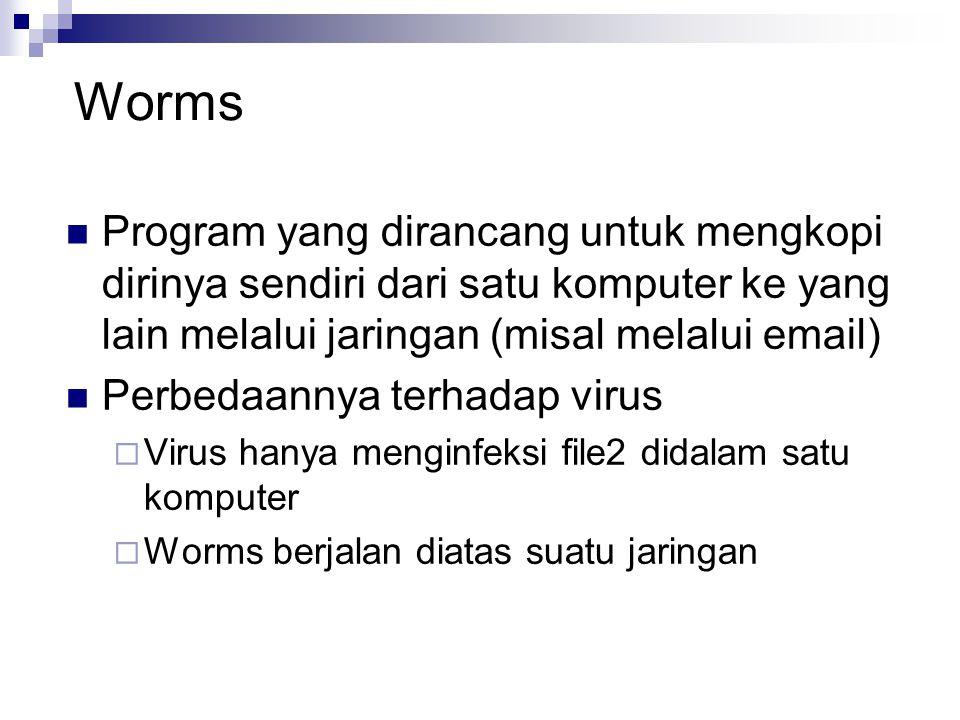 Worms Program yang dirancang untuk mengkopi dirinya sendiri dari satu komputer ke yang lain melalui jaringan (misal melalui email)