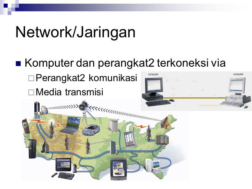 Network/Jaringan Komputer dan perangkat2 terkoneksi via