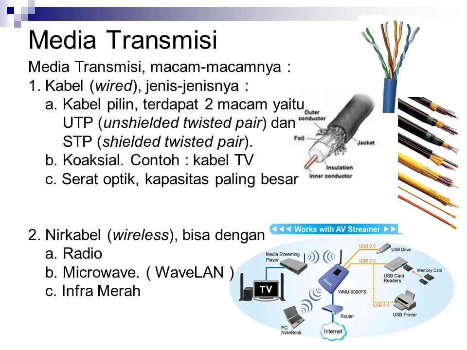 Media Transmisi Media Transmisi, macam-macamnya :