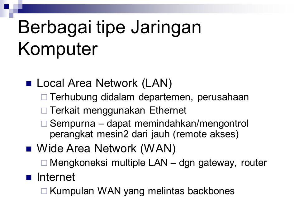 Berbagai tipe Jaringan Komputer