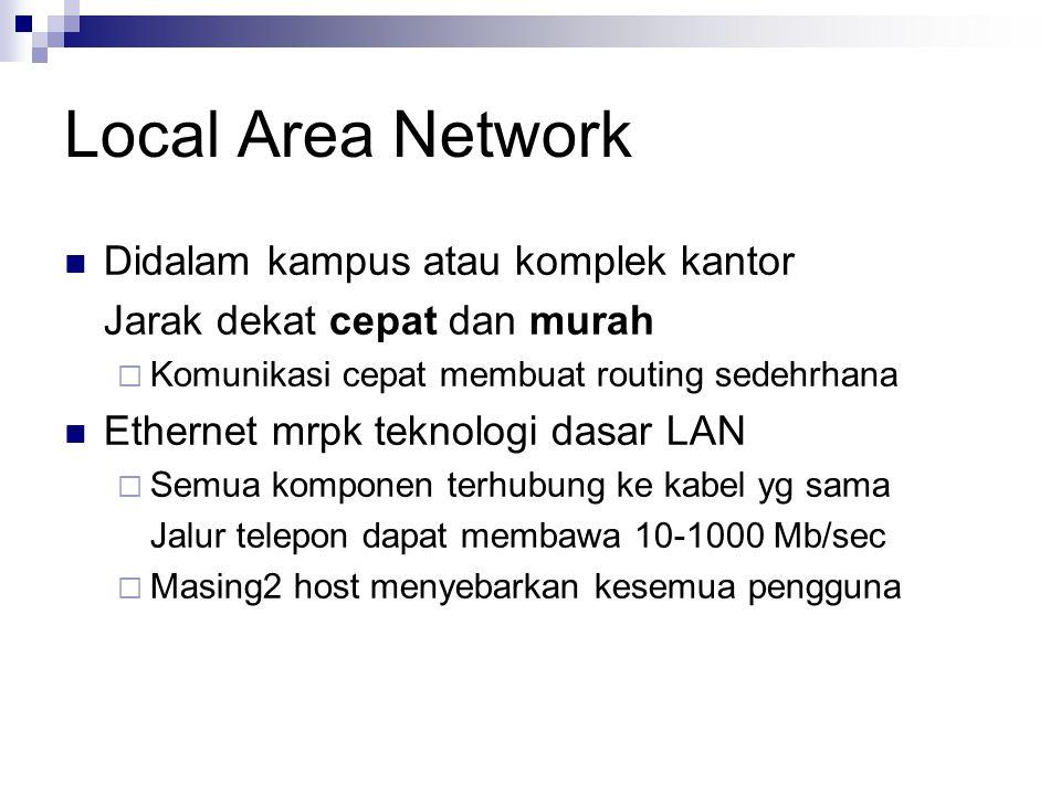 Local Area Network Didalam kampus atau komplek kantor