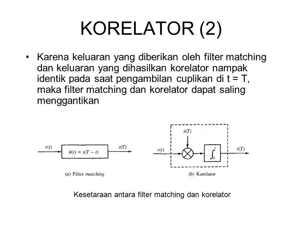 KORELATOR (2)