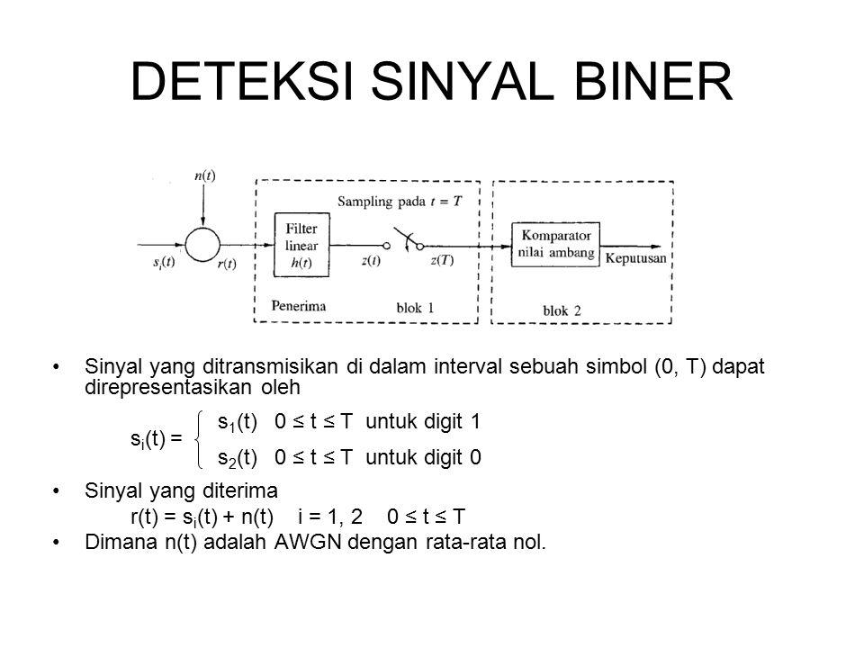 DETEKSI SINYAL BINER Sinyal yang ditransmisikan di dalam interval sebuah simbol (0, T) dapat direpresentasikan oleh.