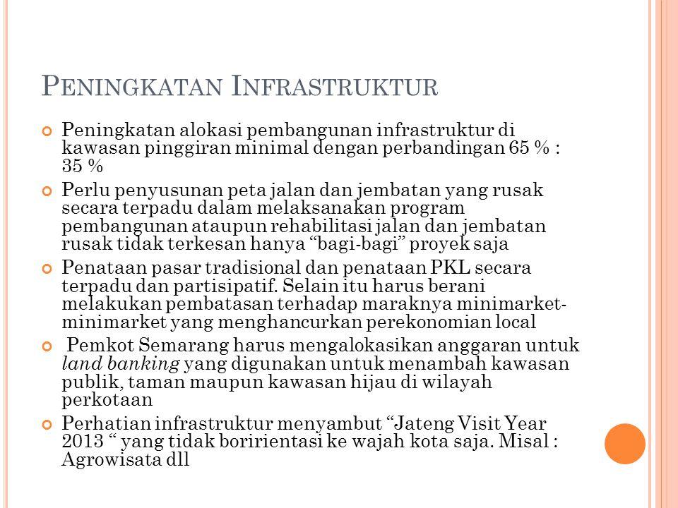 Peningkatan Infrastruktur