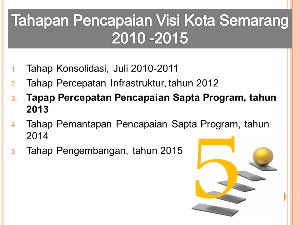 Tahapan Pencapaian Visi Kota Semarang 2010 -2015