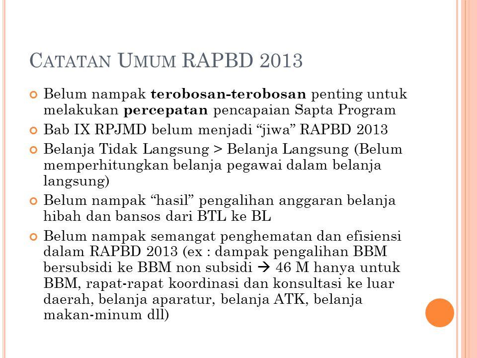 Catatan Umum RAPBD 2013 Belum nampak terobosan-terobosan penting untuk melakukan percepatan pencapaian Sapta Program.