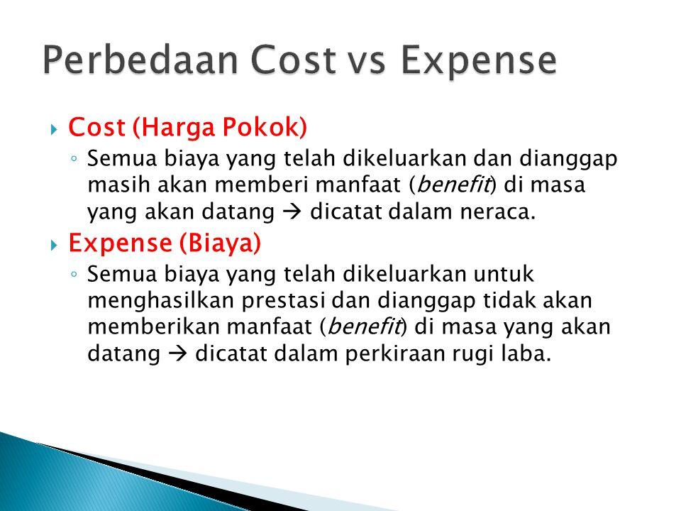 Perbedaan Cost vs Expense