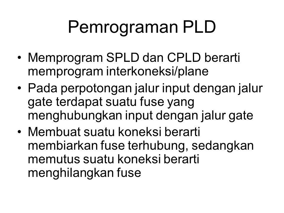 Pemrograman PLD Memprogram SPLD dan CPLD berarti memprogram interkoneksi/plane.