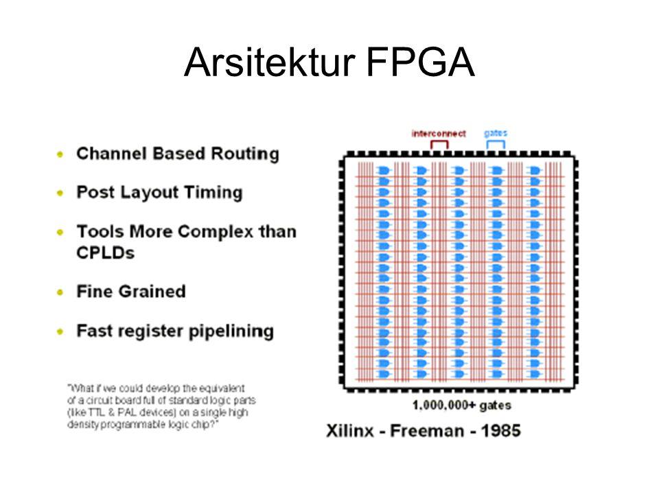 Arsitektur FPGA