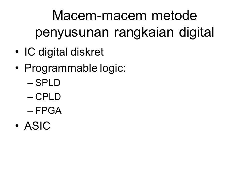 Macem-macem metode penyusunan rangkaian digital