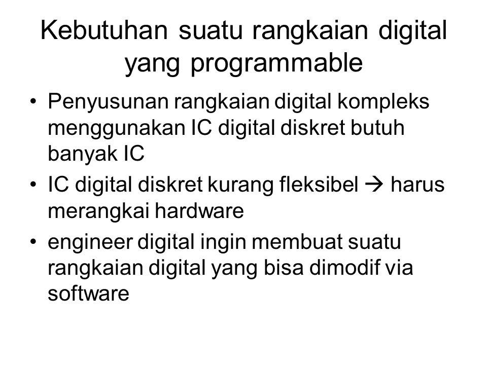 Kebutuhan suatu rangkaian digital yang programmable