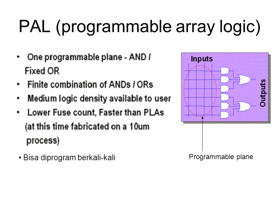PAL (programmable array logic)