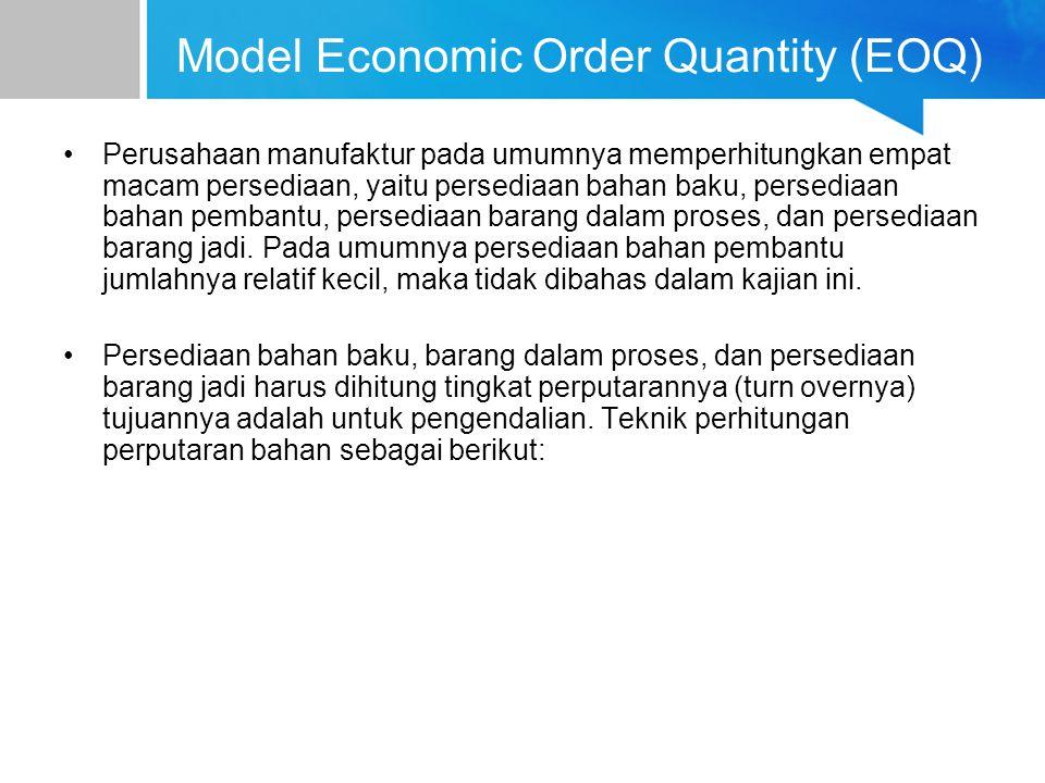 Model Economic Order Quantity (EOQ)