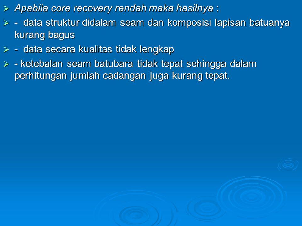 Apabila core recovery rendah maka hasilnya :