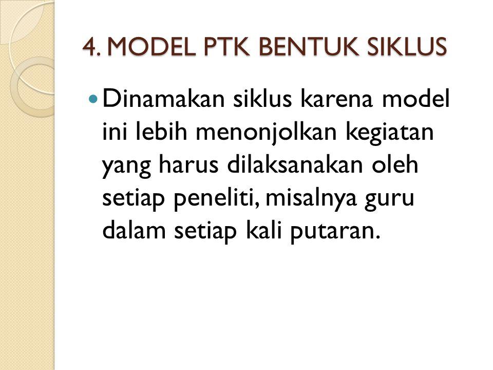 4. MODEL PTK BENTUK SIKLUS