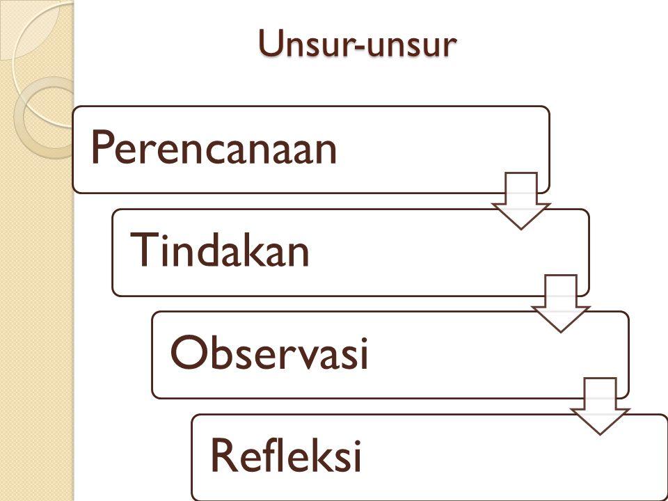 Unsur-unsur Perencanaan Tindakan Observasi Refleksi