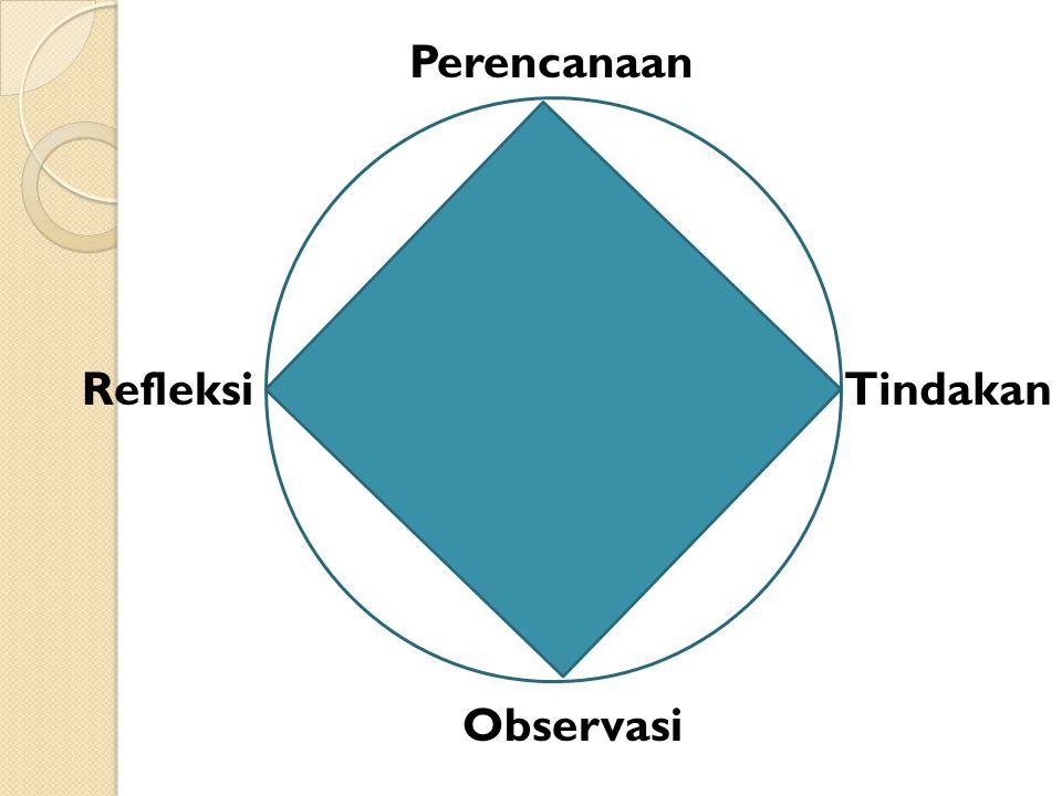 Perencanaan Refleksi Tindakan Observasi