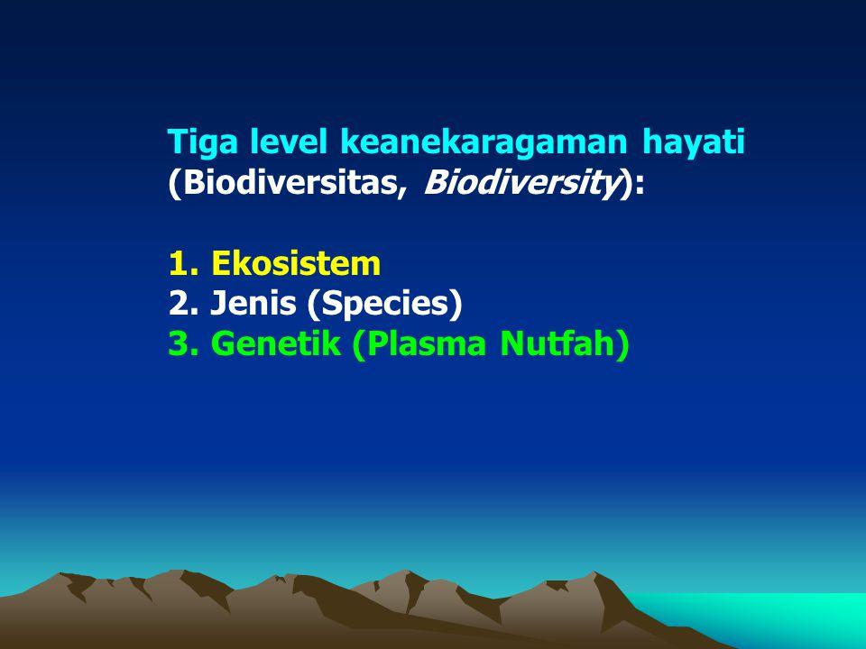 Tiga level keanekaragaman hayati