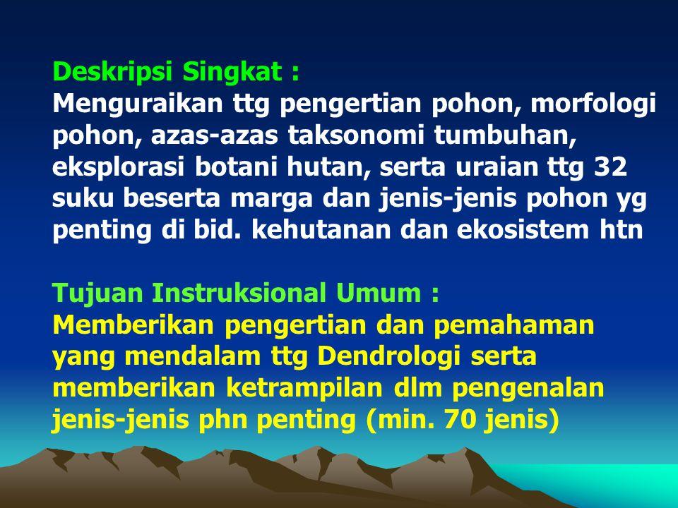 Deskripsi Singkat :