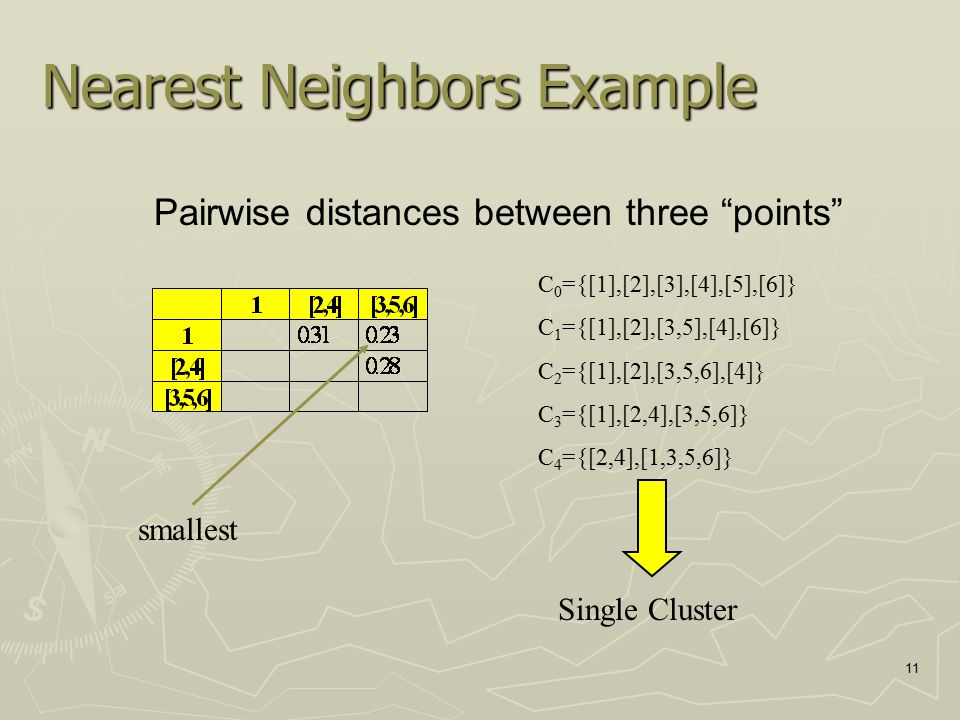 Nearest Neighbors Example