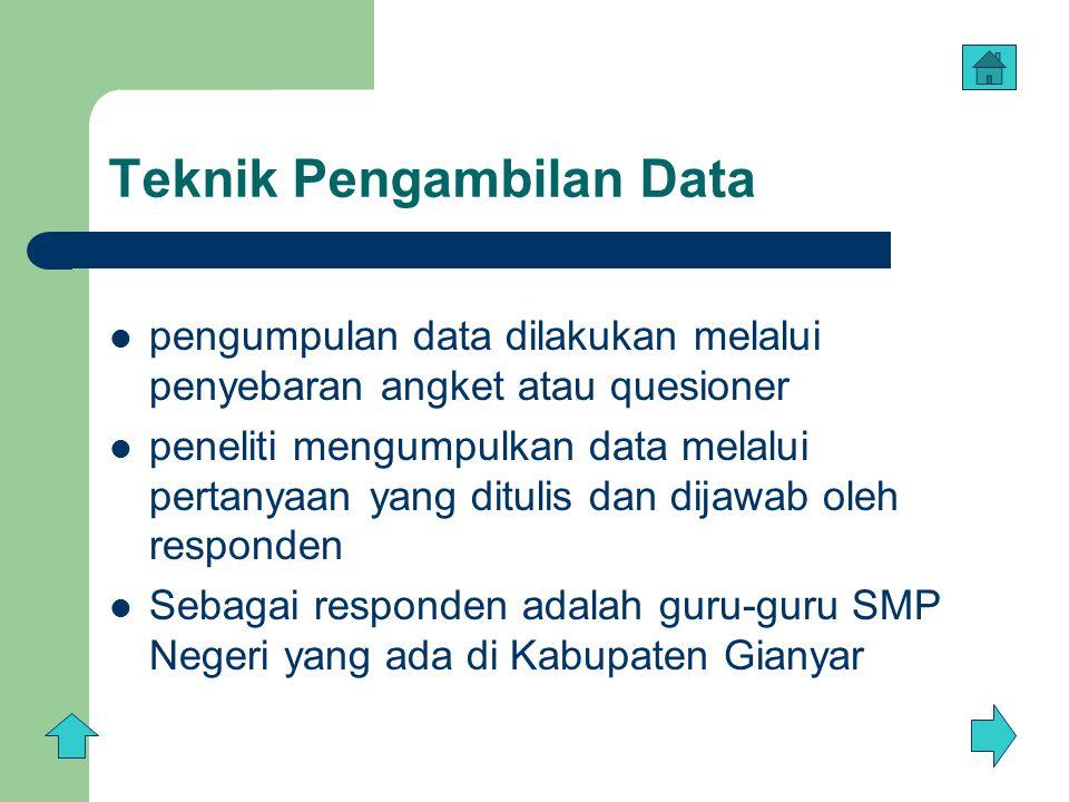 Teknik Pengambilan Data