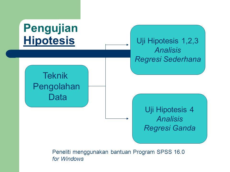 Pengujian Hipotesis Teknik Pengolahan Data Uji Hipotesis 1,2,3