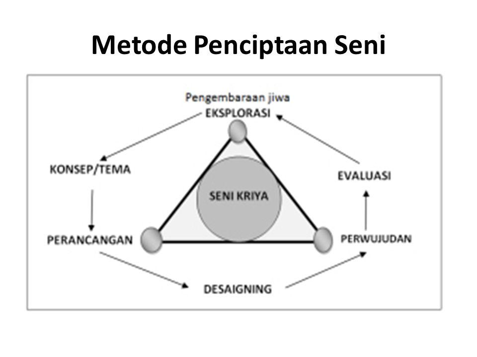 Metode Penciptaan Seni