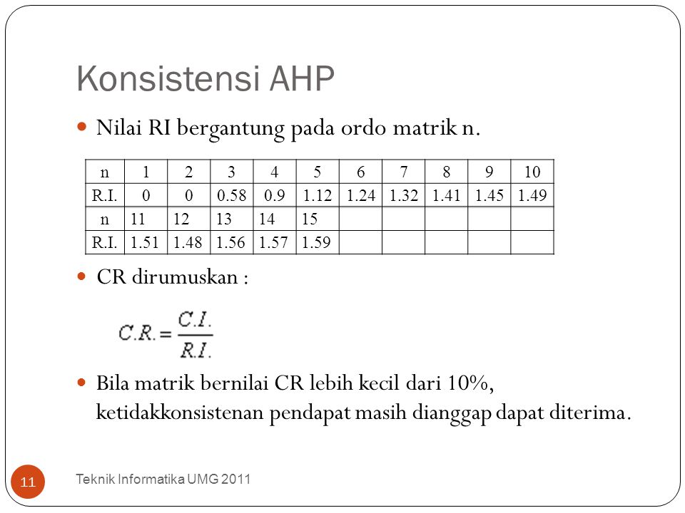 Konsistensi AHP Nilai RI bergantung pada ordo matrik n.