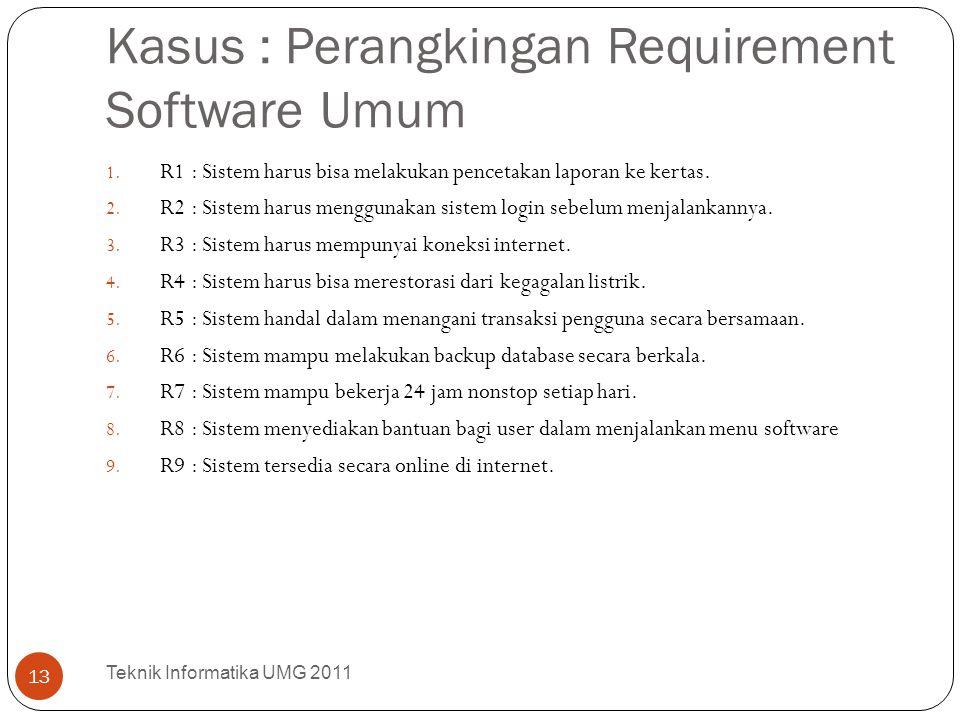 Kasus : Perangkingan Requirement Software Umum