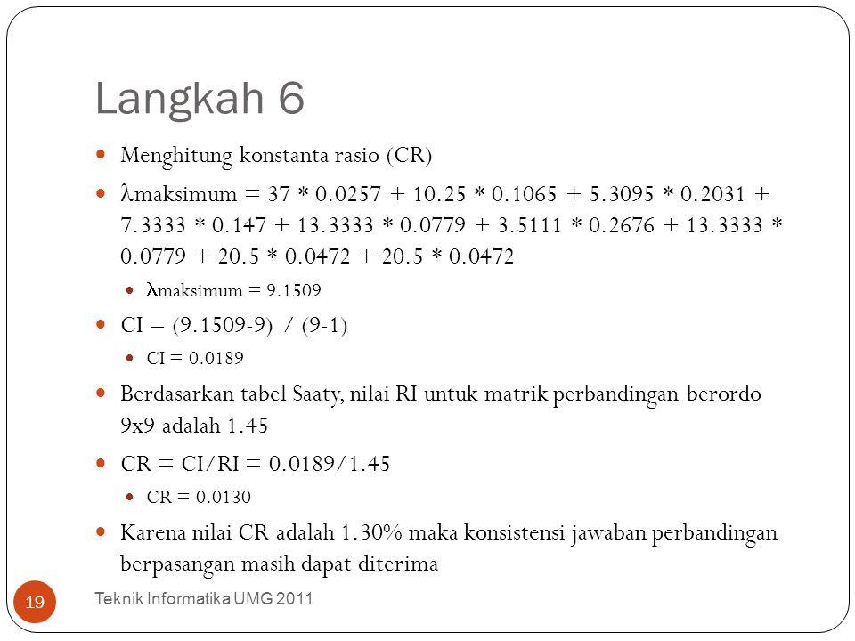 Langkah 6 Menghitung konstanta rasio (CR)