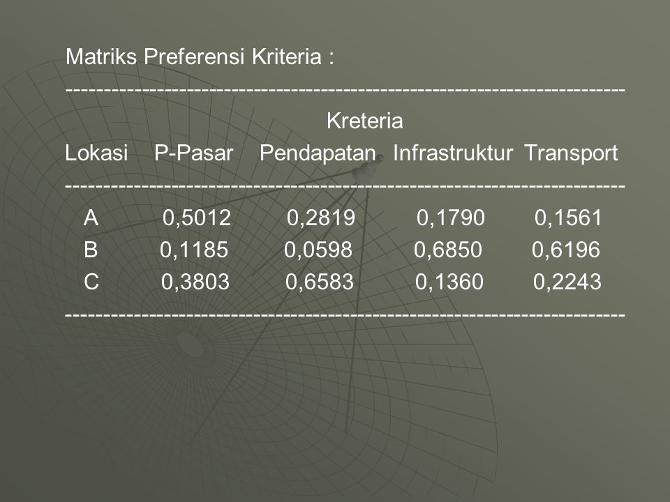 Matriks Preferensi Kriteria :